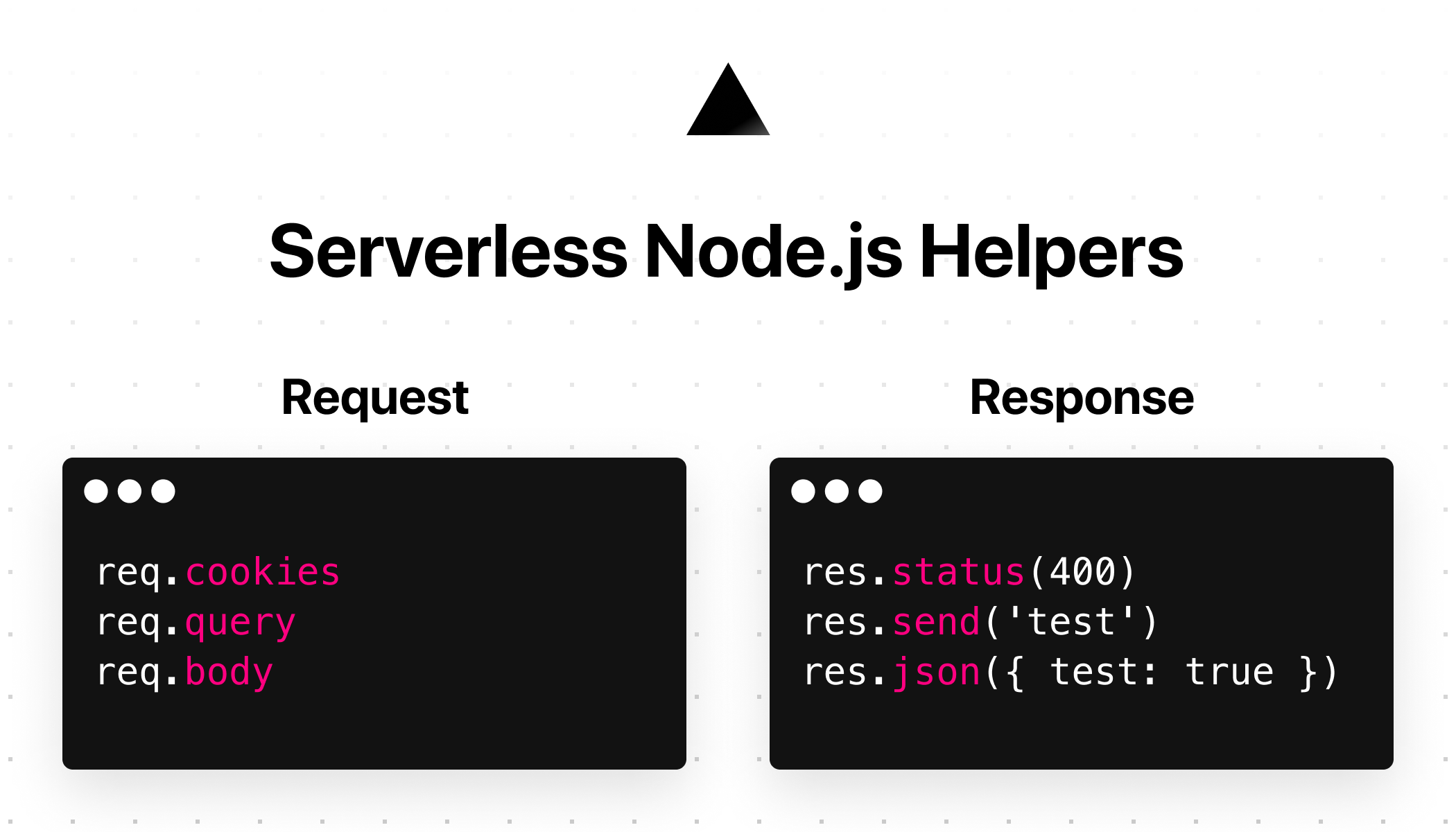 Helpers for Serverless Node js Functions - ZEIT